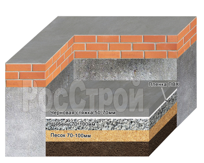 бетонный пол черновой