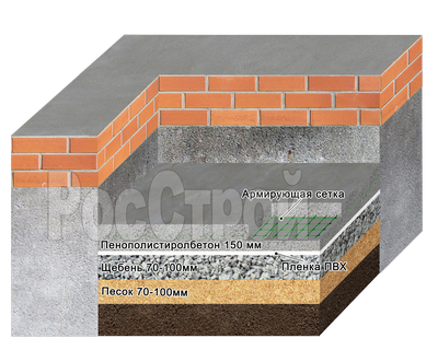 бетонный пол утеплённый (бюджет)